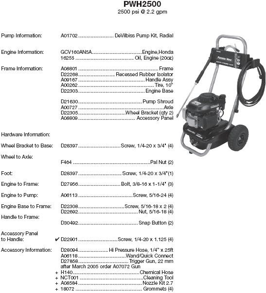 porter cable pressure washer manual